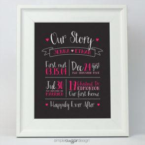 Chalkboard Love Story