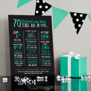 70th-Birthday-chalkboard