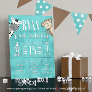 Jungle Portrait Birthday Sign