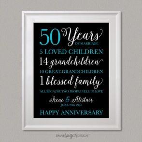 Anniversary Timeline